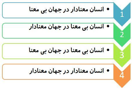 فن بیان در مشهد